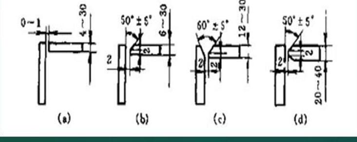 技术 | 一篇正经的焊接接头小百科,建议收藏!